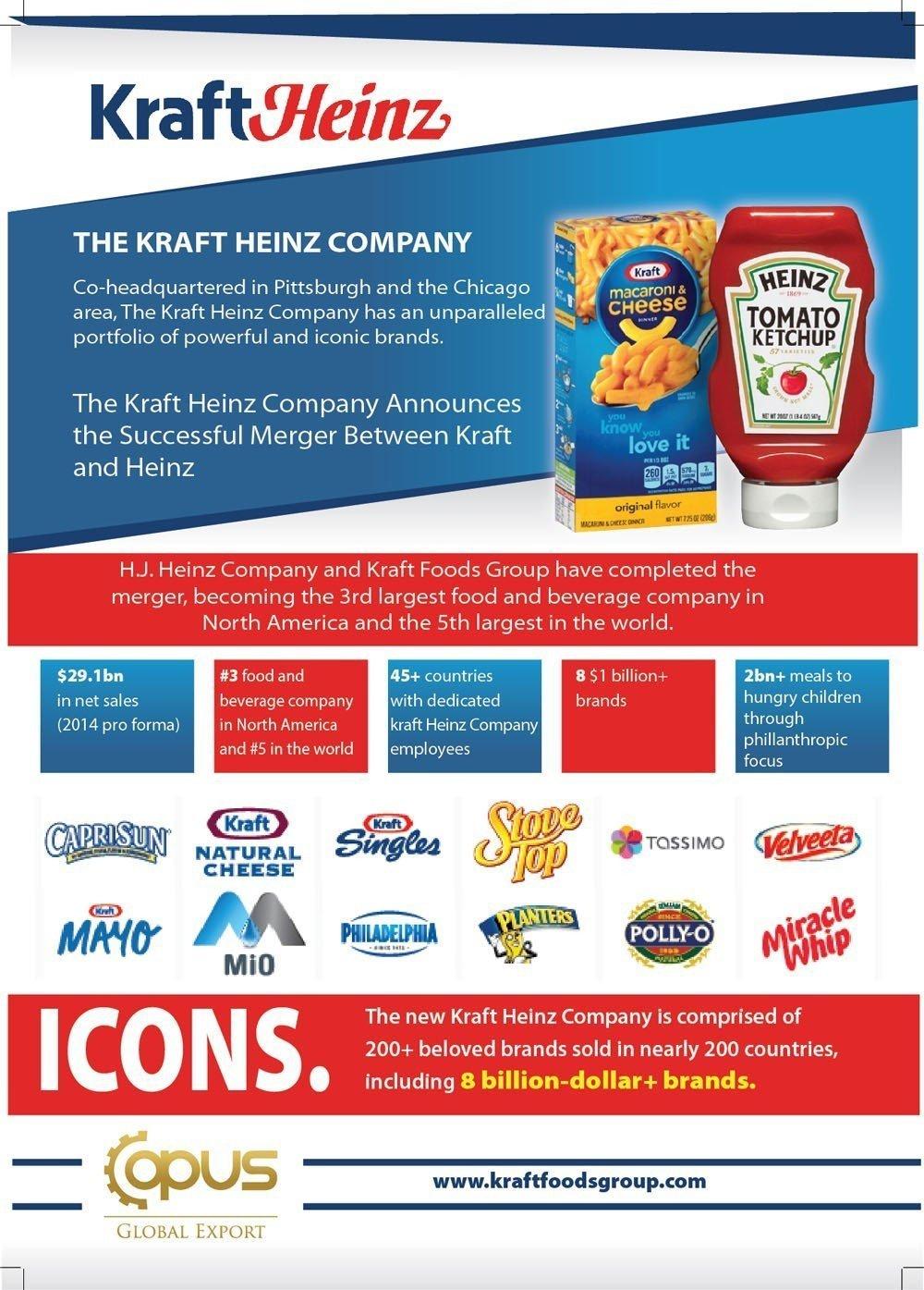 Kraft Foods Brochure